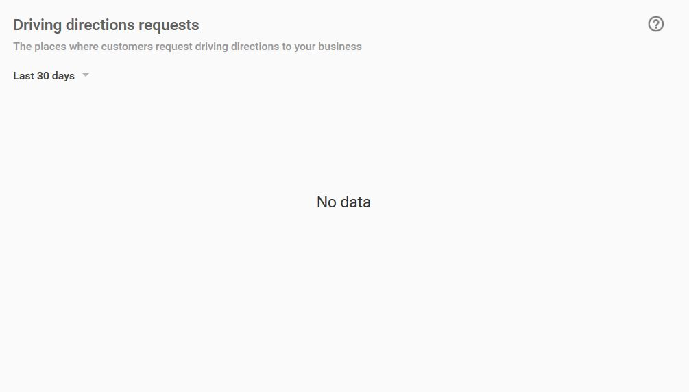 Google My Business Insights - Driving Directions - markscheets.com